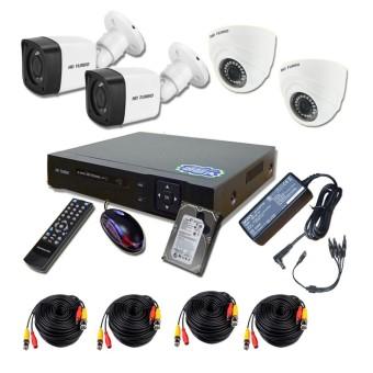 Daftar Harga Kamera CCTV Update Desember 2019 Lengkap